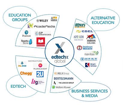 Slide EdtechX graph 1.png