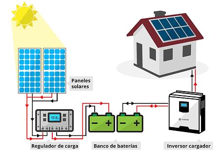 sistema-off-grid.png