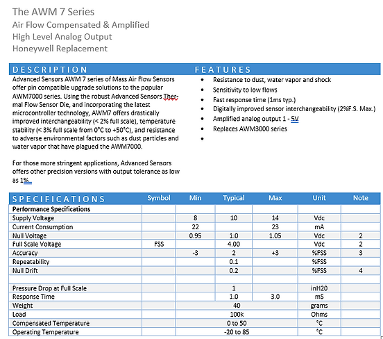 AWM 7000 Series, Product Page.PNG