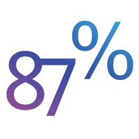 87%.png