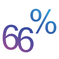 66%.png