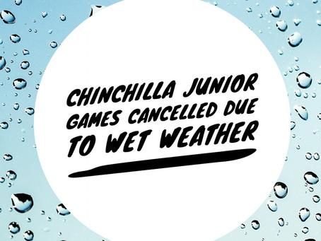 RAIN CANCELLED IN CHINCHILLA