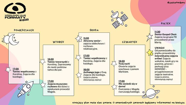 Formaty na łączach plan