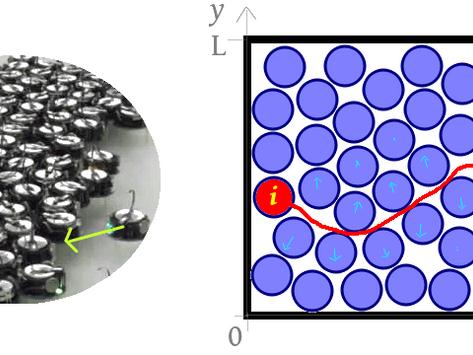 Comment guider des entités mobiles dans un milieu encombré : une approche par la topologie