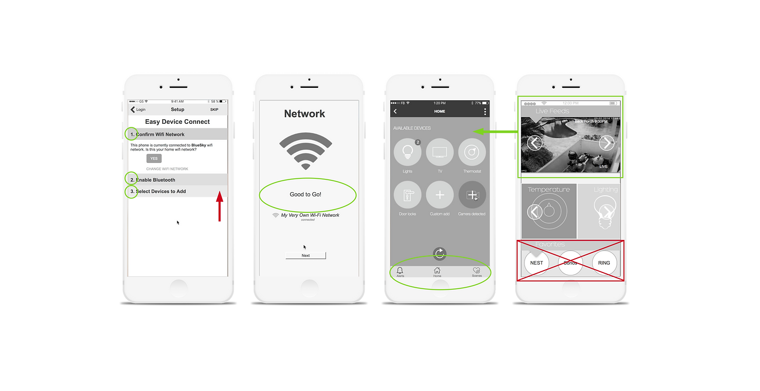 Wireframes in phones.png