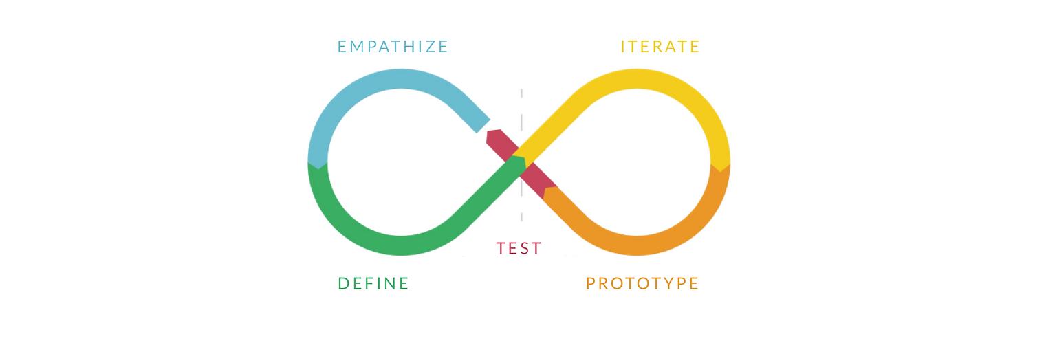 design loop.png