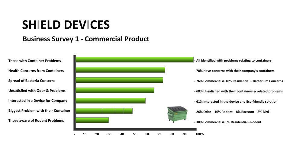 Shield Devices - Survey 1.jpg