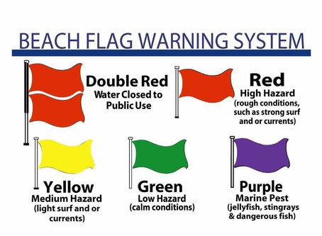 The Meaning of Beach Warning Flags