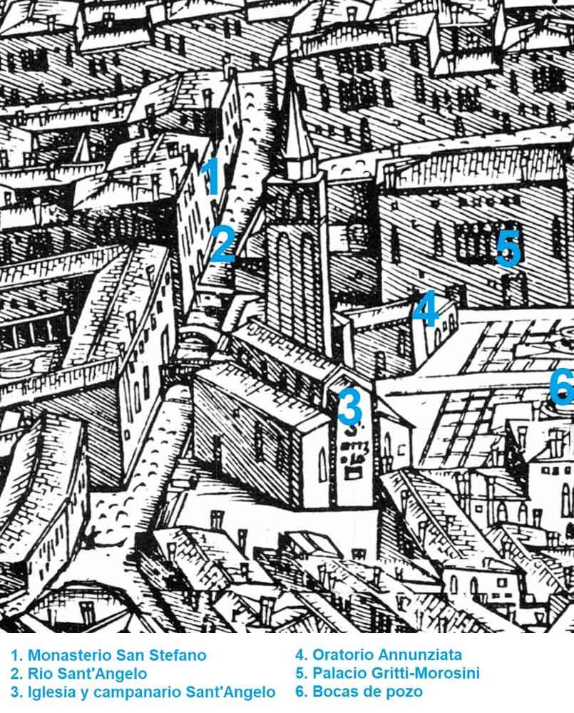 La plaza en el siglo XV (mapa de Barbari)