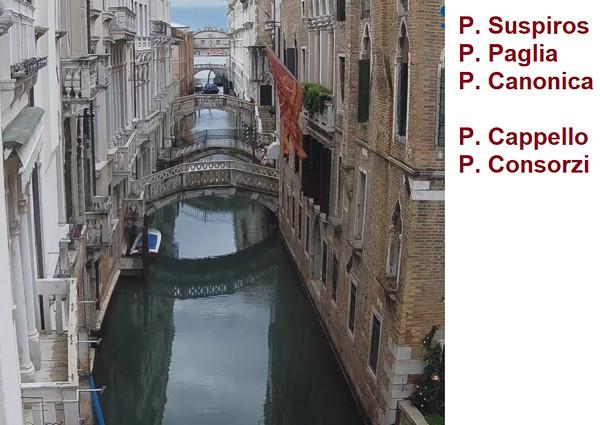 Los 5 puentes en el Rio di Palazzo