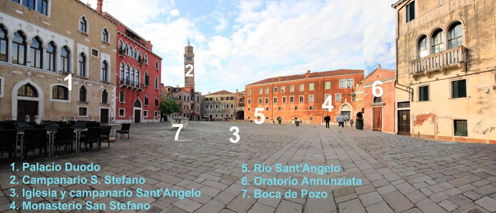 La misma perspectiva en el siglo XXI, poco ha cambiado salvo la desaparición de la iglesia y el campanario de Sant'Angelo (en el punto 3)