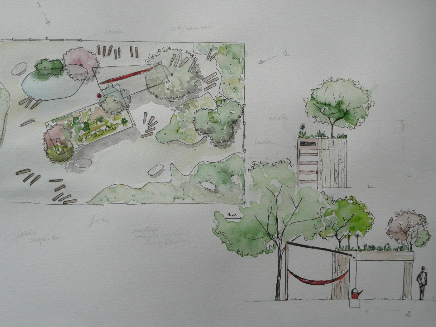 Le jardin du berger