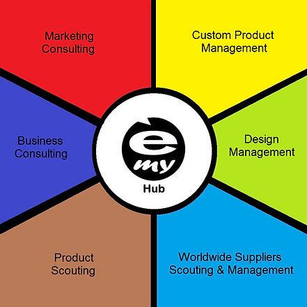 e-my HUB 02.jpg