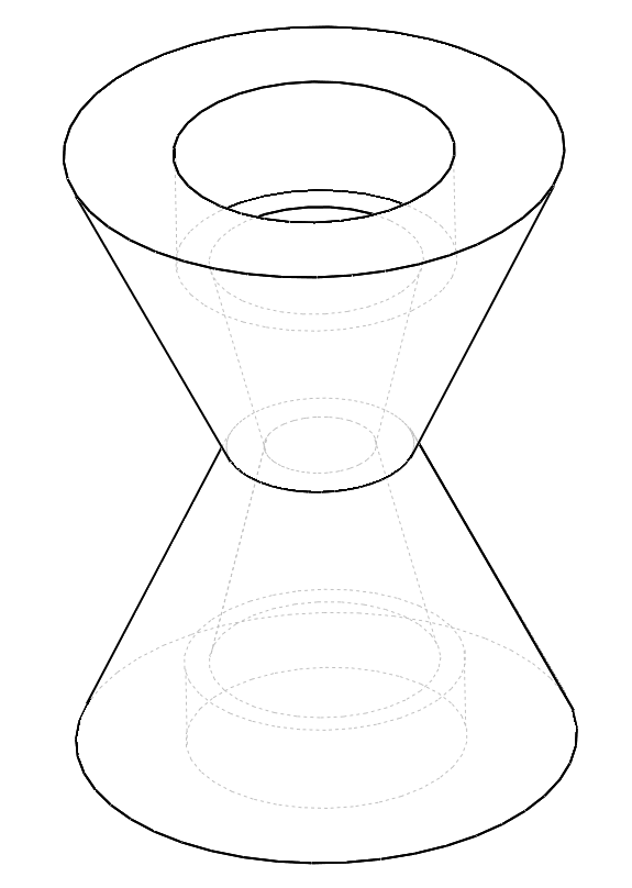 bearing holder for spinning water centrifugal force demonstration