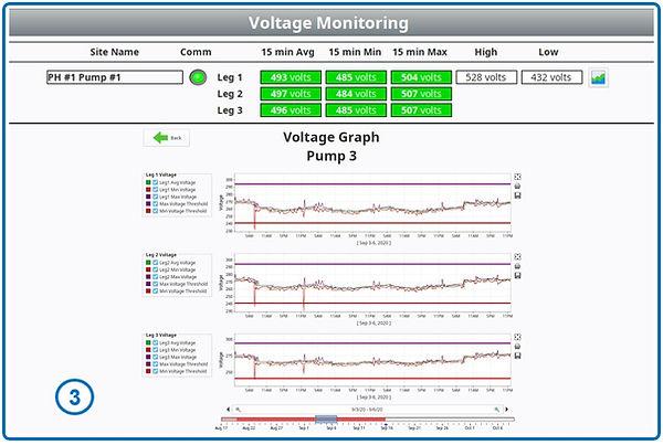 3. Voltage Monitoring.jpg