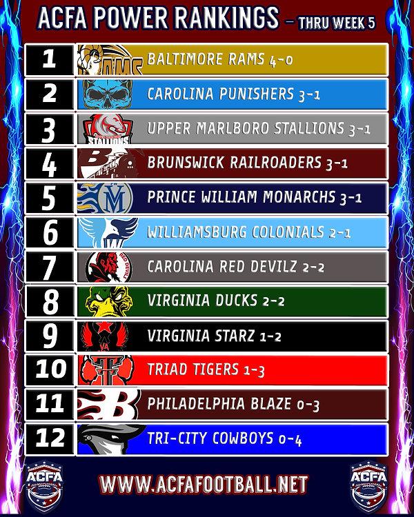Power rankings week 5.jpeg
