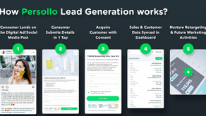 How to create Sampling or Lead Generation Form