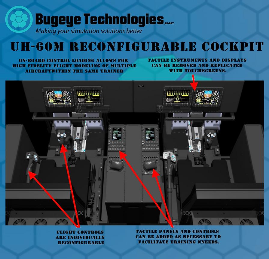 UH-60M Reconfigurable Cockpit for Websit