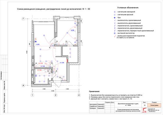 Схема размещения светильников, распределение линий до включателей.
