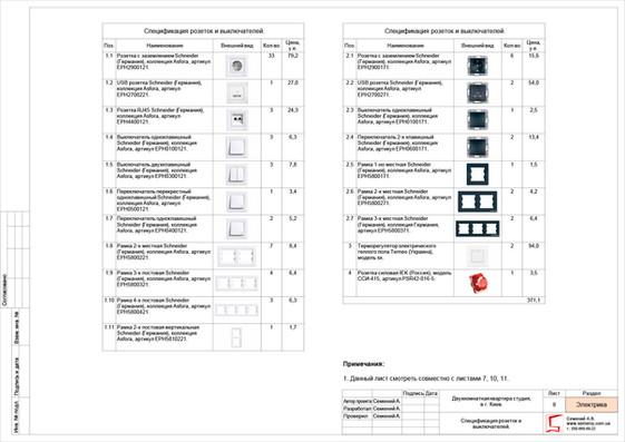 Спецификация розеток и выключателей.