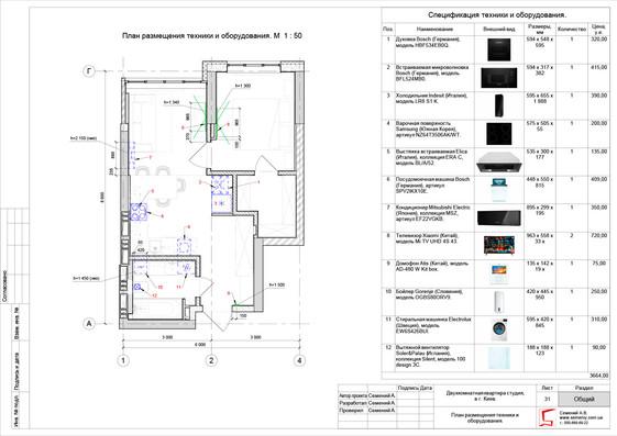 План размещения техники и оборудования.