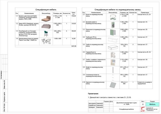 Спецификация мебели.