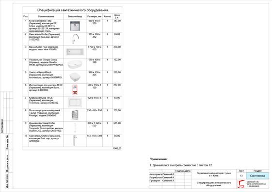 Спецификация сантехнического оборудования.