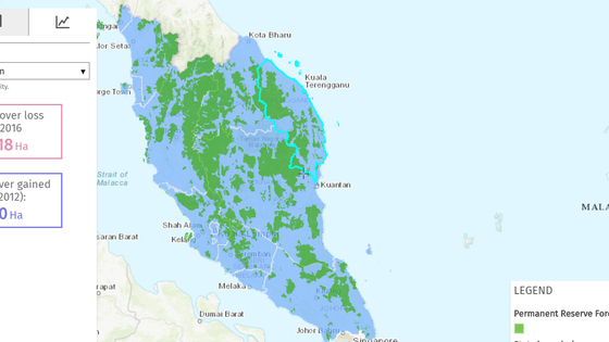 Degazettement of Permanent Forest Reserves in Terengganu