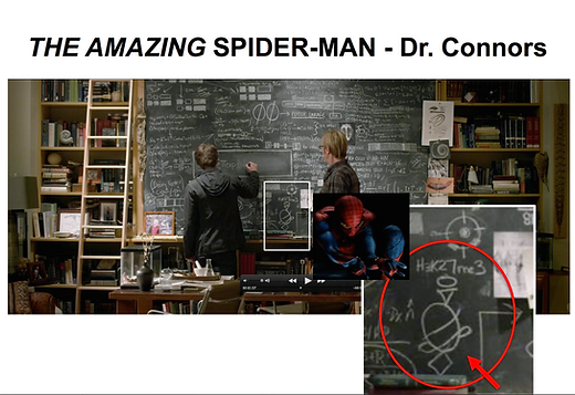 H3K27me3 in The Amazing Spider-Man