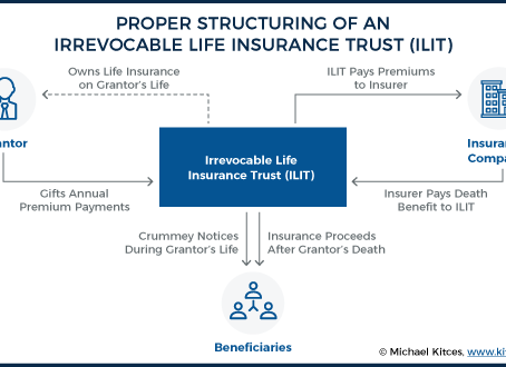 Irrevocable Life Insurance Trusts (ILIT) 101