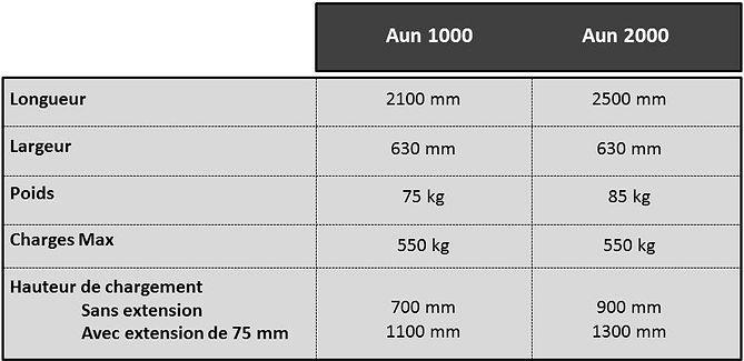 tableau%20caracteristiques%20rampes_edit