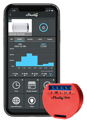 Shelly 1 PM Interruptor/Luz con control de consumo