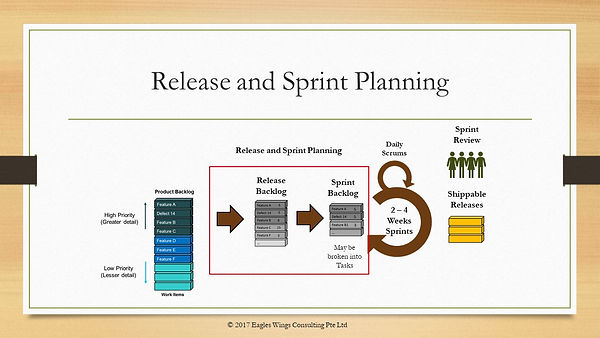 Agile Release and Sprint Planning
