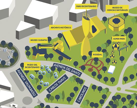 Detalle Parque Sarmiento