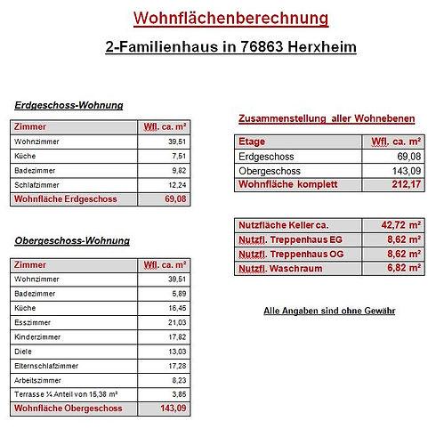 VK-1436 Wohnflächenberechnung für Homepage.JPG