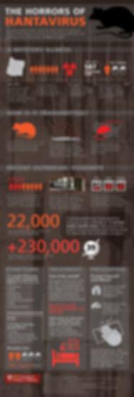 USC-hantavirus-infographic.jpg