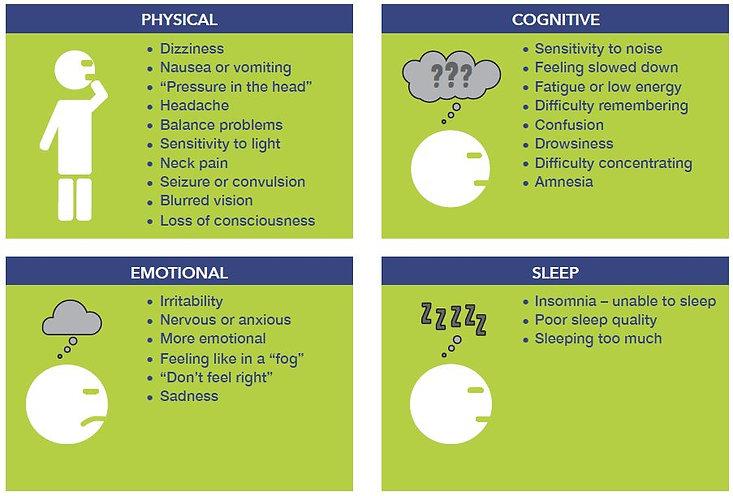 concussion symptoms photo.JPG