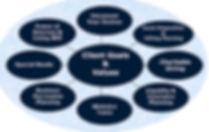 RJ Fichera Law Firm Estate Planning