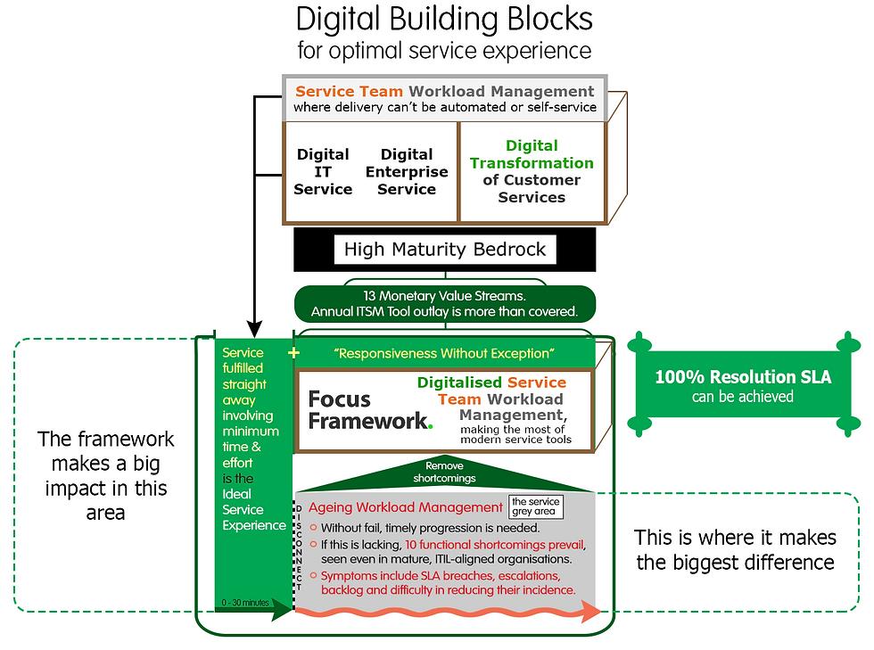 InfoGraphic_Bedrock_focal area_for broch