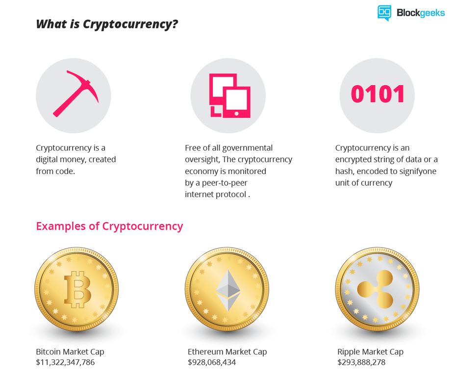 what is decentralized currency