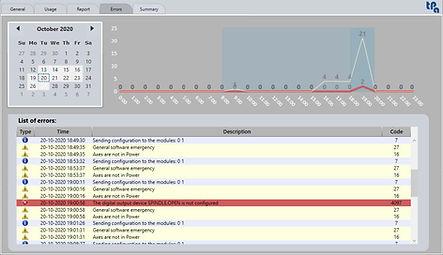 El panel de informe de errores de Tpa Eye On Machine, el software para analizar los datos estadísticos producidos por los centros de mecanizado
