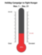 2019 Thermometer_4.png