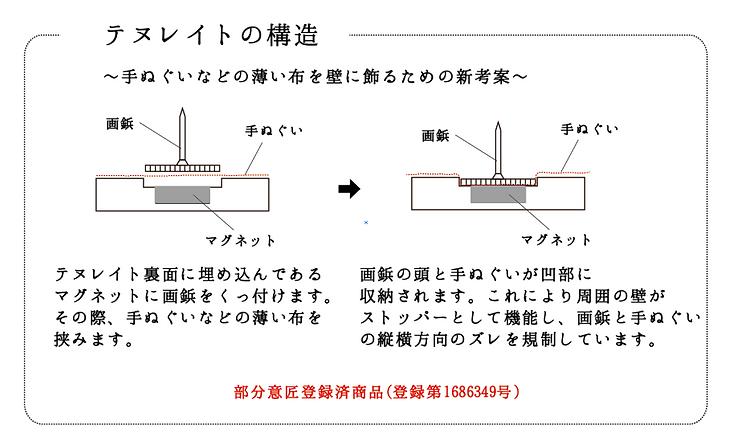テヌ構造.png
