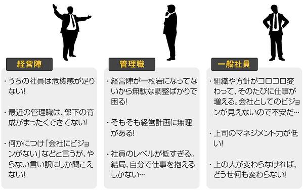 org-vs.png