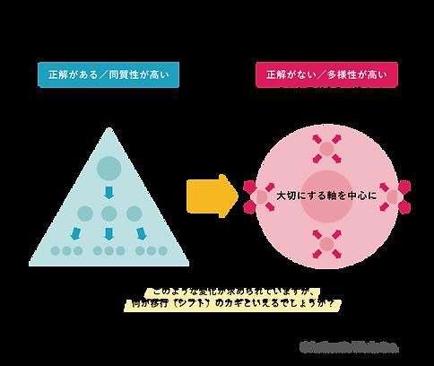 AW_diagram_11.png
