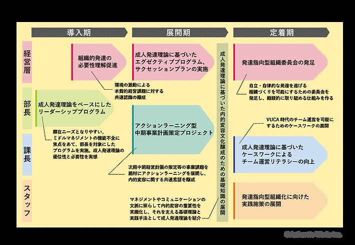 AW_diagram_03.png