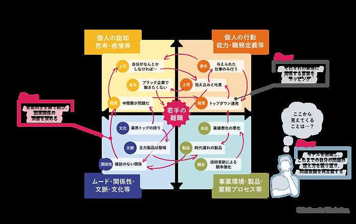 AW_diagram_02.png