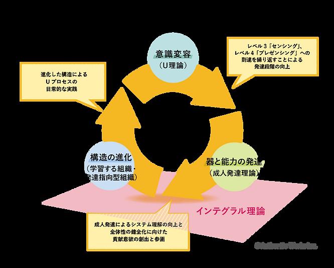 AW_diagram_01.png