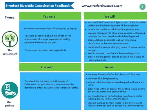 Consultation Responses