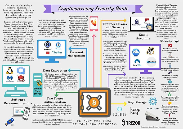 cryptocurrency security guide wallets browser privacy and security trezor ledger password management data encryption two factor authentication exodus
